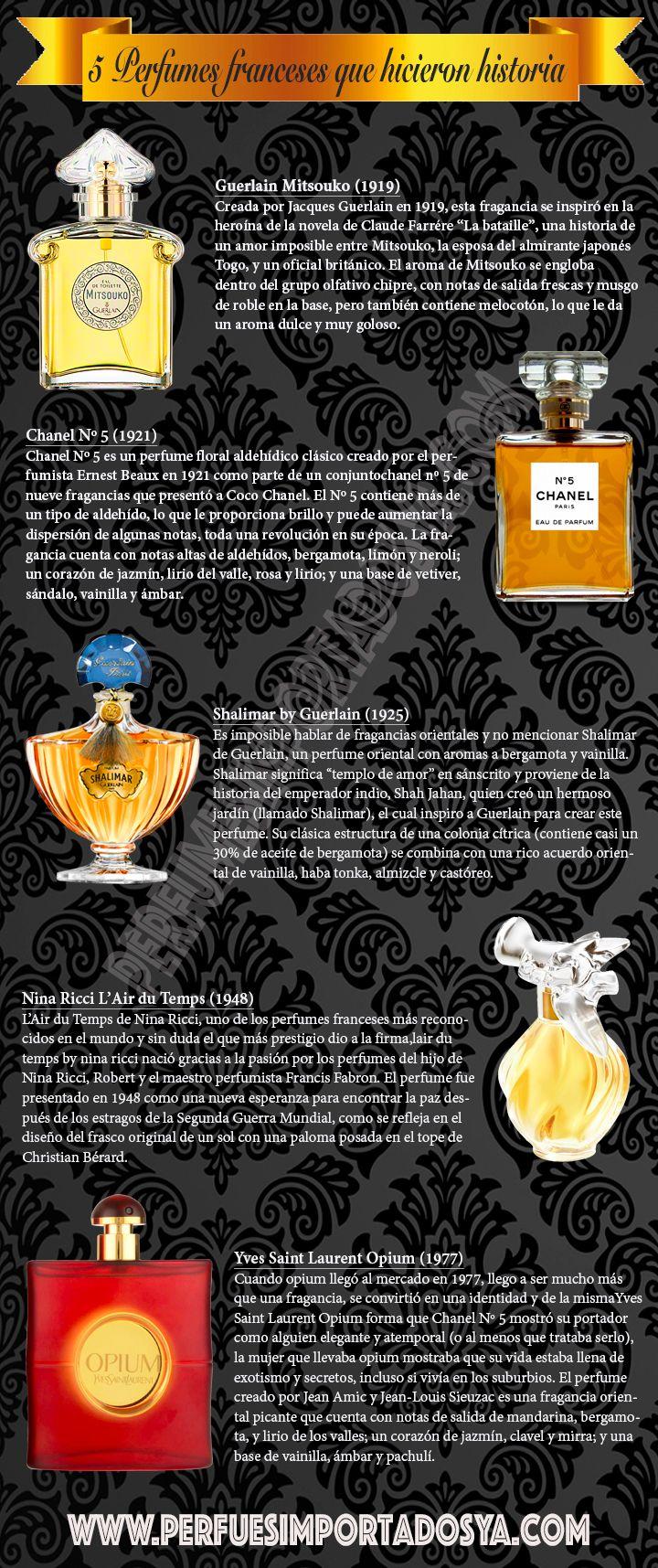 infografía perfumes franceses