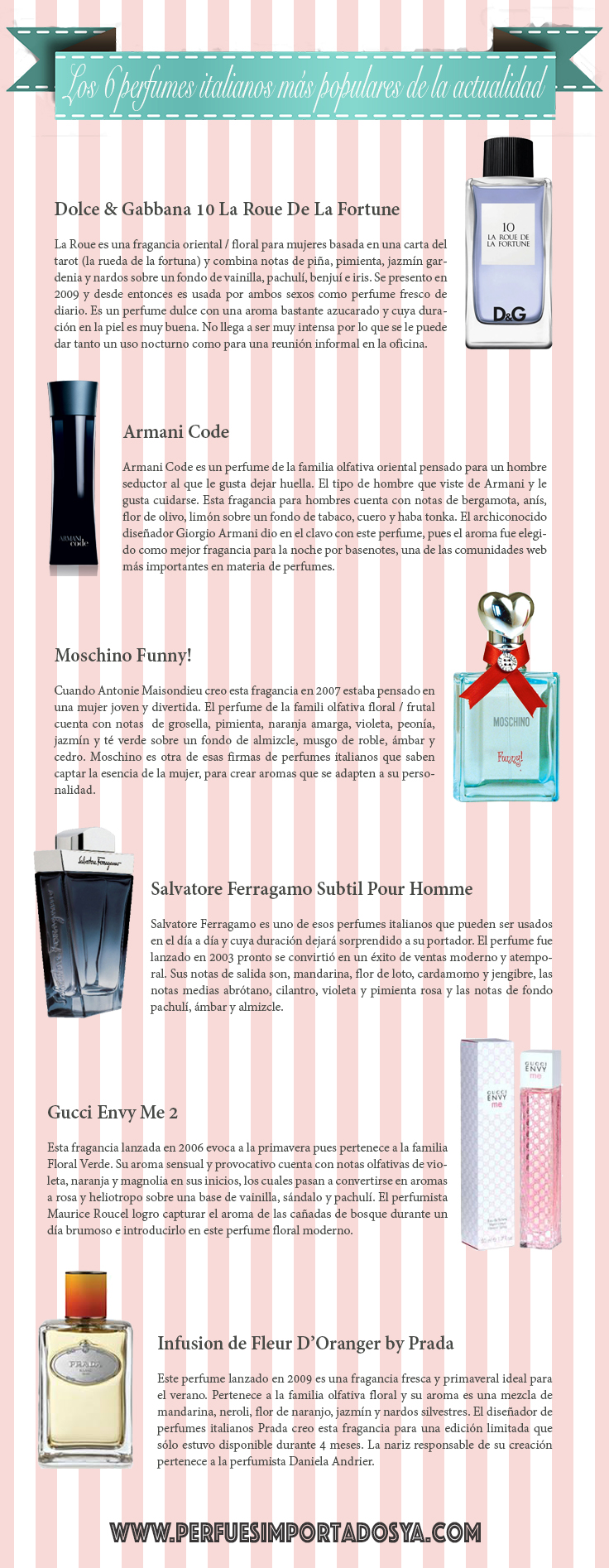 infografía sobre los perfumes italianos