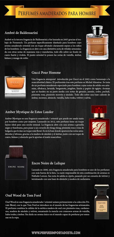 perfumes amaderados