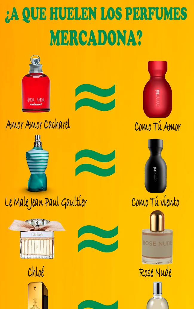 Listado De Perfumes Apexwallpapers Com