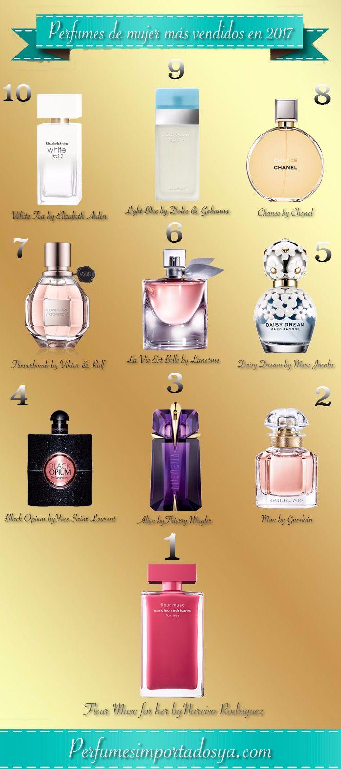 perfumes de mujer más vendidos 2017