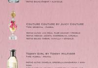 perfumes importados baratos y originales