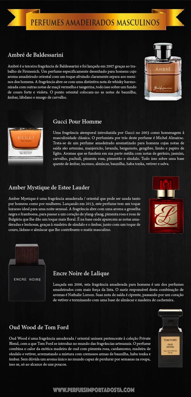 perfumes amadeirados masculinos