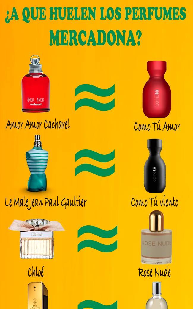 Equivalencias De Perfumes Mercadona Actualizado 2019