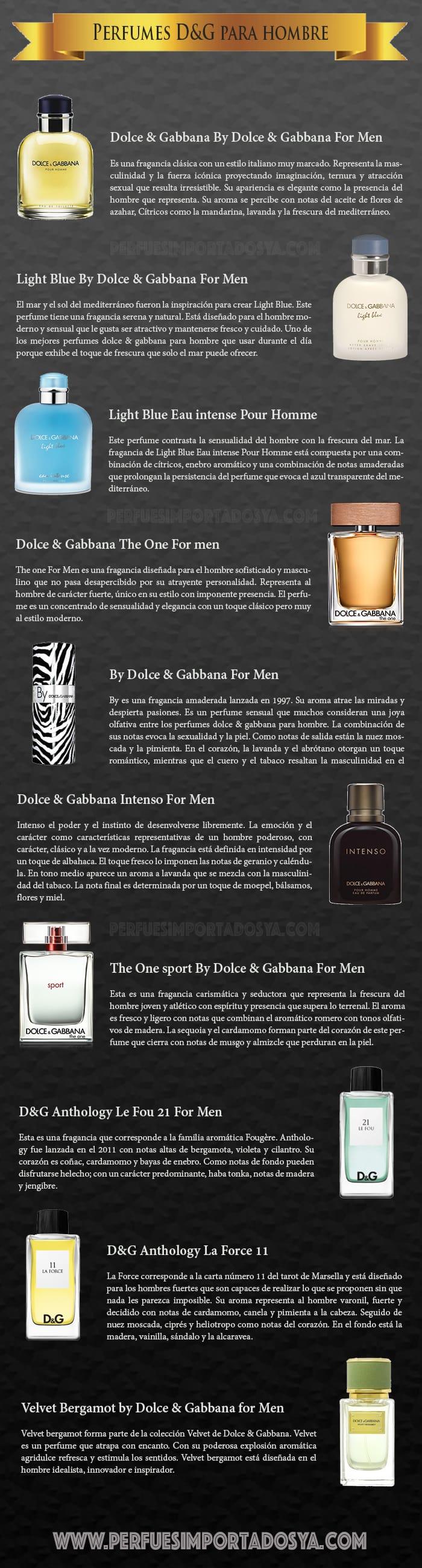 perfumes dolce & gabbana para hombre